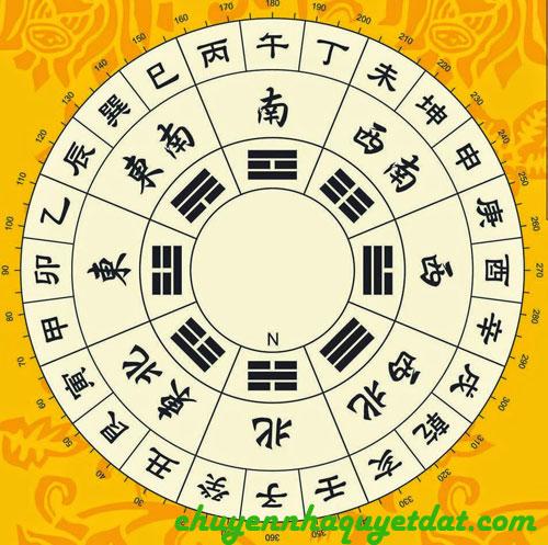 phuong-thuy-chuyen-nha